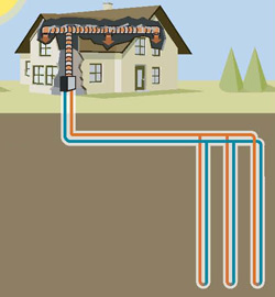 Geothermal Vertical Loop