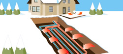 How Geothermal Heating AC Works